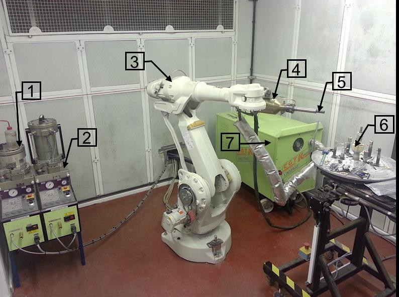 Image-of-the-cold-spray-apparatus-1-Powder-feeder-1-2-Powder-feeder-2-3-Robotic.png